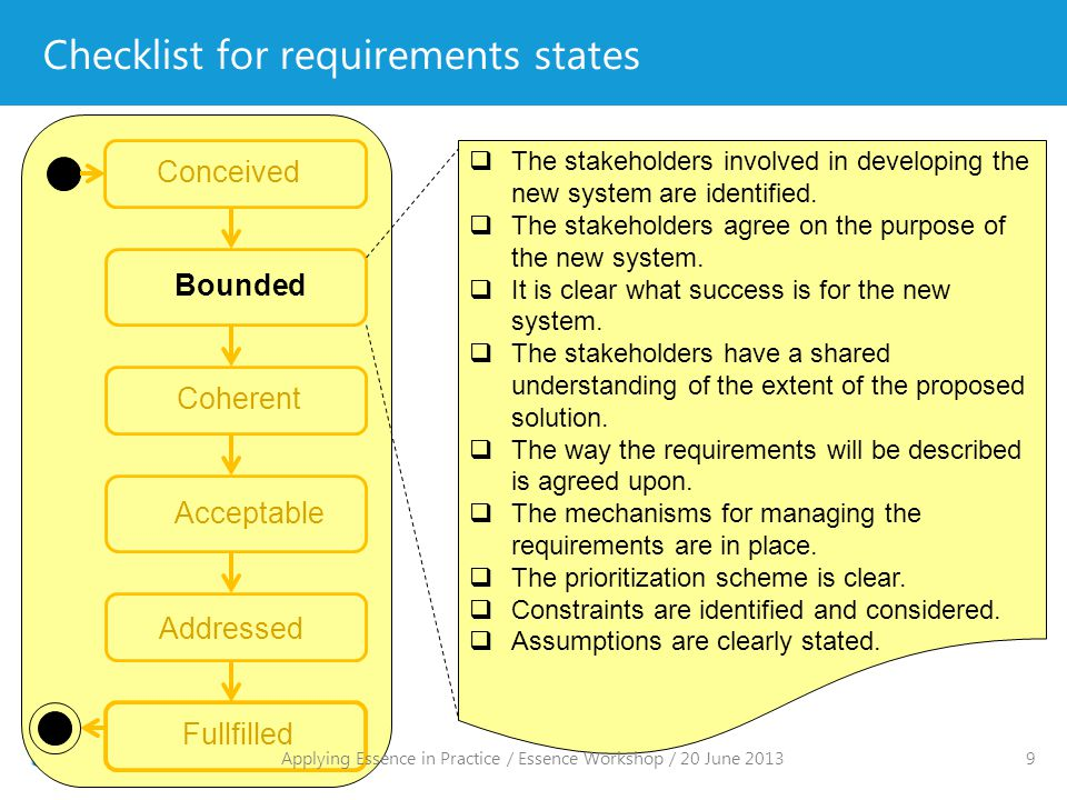  The stakeholders involved in developing the new system are identified.