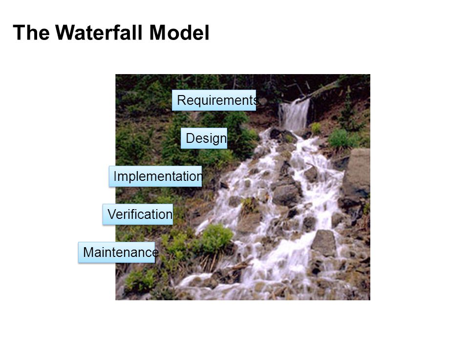 The Waterfall Model Requirements Design Implementation Verification Maintenance
