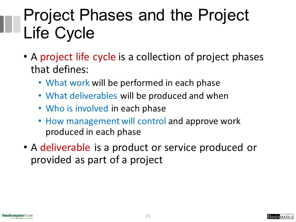 Project Phases and the Project Life Cycle A project life cycle is a collection of project phases that defines: What work will be performed in each pha