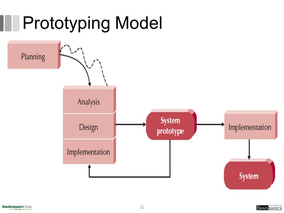 Prototyping Model 32