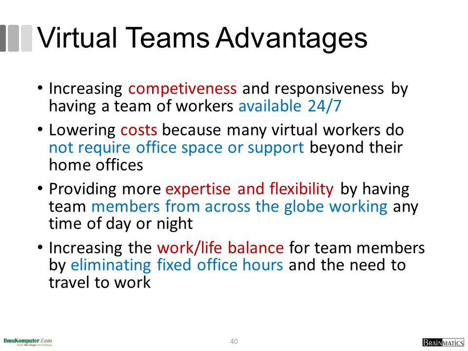 Virtual Teams Advantages Increasing competiveness and responsiveness by having a team of workers available 24/7 Lowering costs because many virtual wo