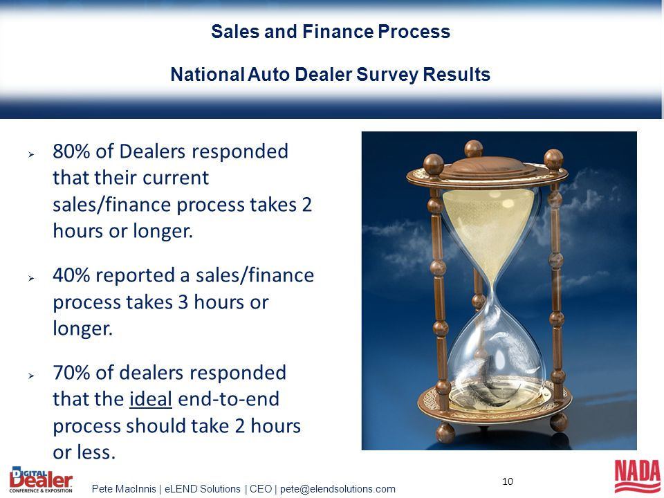 Pete MacInnis | eLEND Solutions | CEO | pete@elendsolutions.com 10 Sales and Finance Process National Auto Dealer Survey Results  80% of Dealers resp