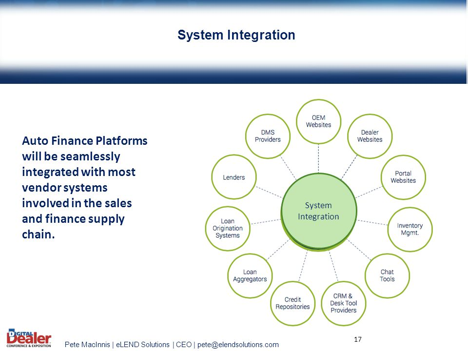 Pete MacInnis | eLEND Solutions | CEO | pete@elendsolutions.com 17 System Integration Auto Finance Platforms will be seamlessly integrated with most v