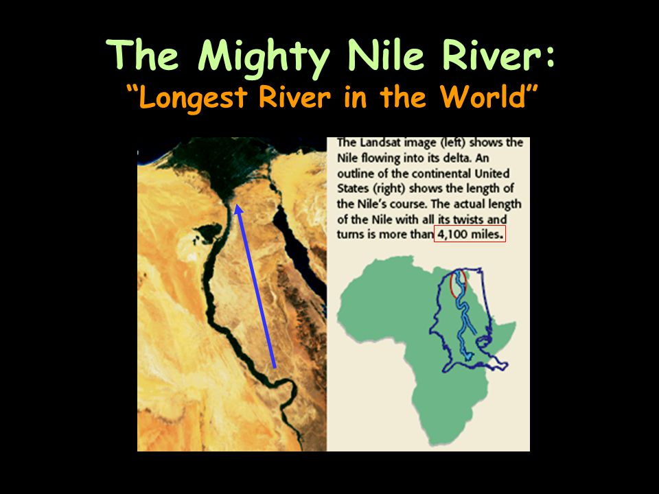 The Mighty Nile River: Longest River in the World