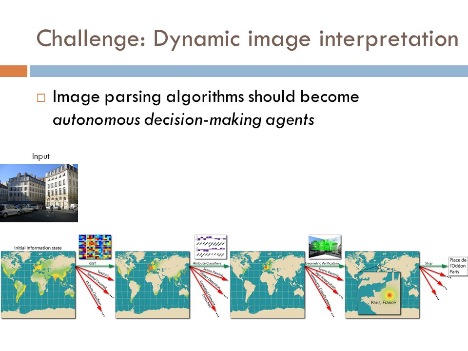 Challenge: Dynamic image interpretation  Image parsing algorithms should become autonomous decision-making agents Input