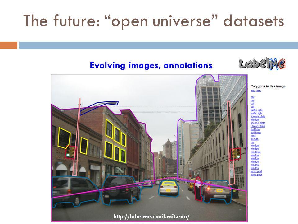 Evolving images, annotations http://labelme.csail.mit.edu/ The future: open universe datasets