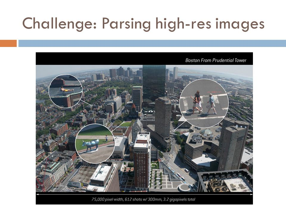 Challenge: Parsing high-res images