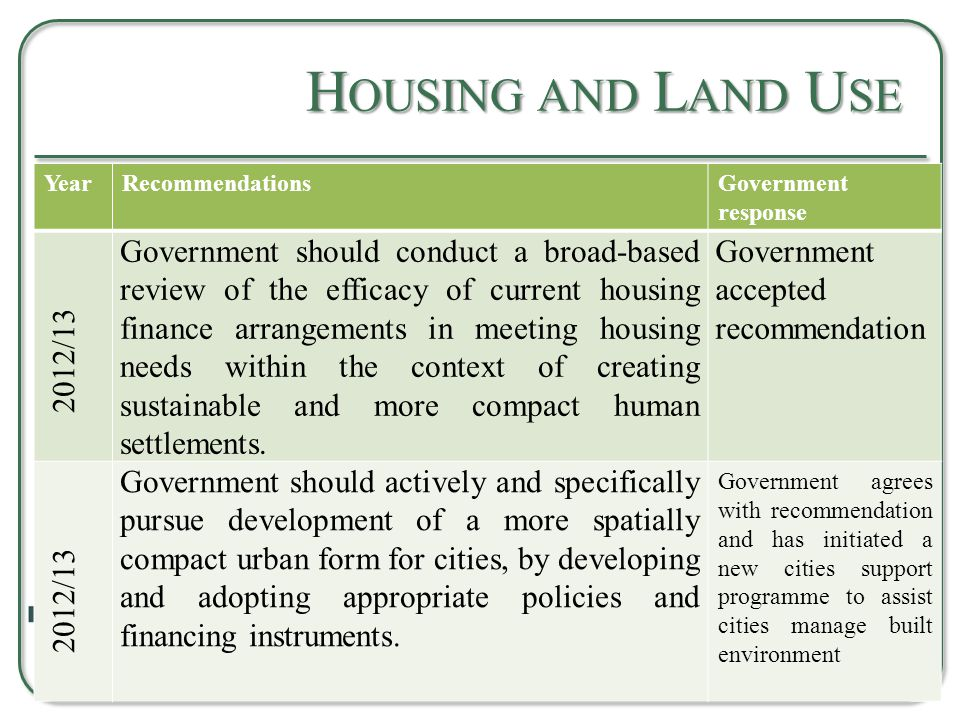 H OUSING AND L AND U SE 11 Briefing on Recommendations Relating to Local Government YearRecommendationsGovernment response 2012/13 Government should conduct a broad-based review of the efficacy of current housing finance arrangements in meeting housing needs within the context of creating sustainable and more compact human settlements.