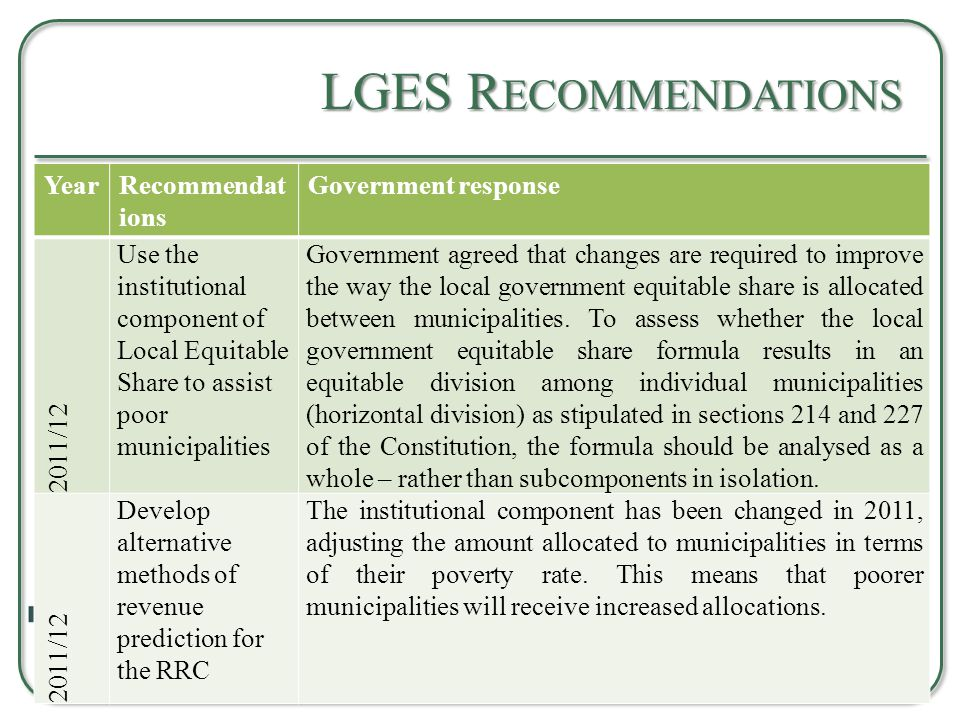 LGES R ECOMMENDATIONS 3 Briefing on Recommendations Relating to Local Government YearRecommendat ions Government response 2011/12 Use the institutional component of Local Equitable Share to assist poor municipalities Government agreed that changes are required to improve the way the local government equitable share is allocated between municipalities.