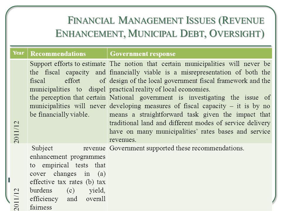 F INANCIAL M ANAGEMENT I SSUES (R EVENUE E NHANCEMENT, M UNICIPAL D EBT, O VERSIGHT ) 7 Briefing on Recommendations Relating to Local Government Year RecommendationsGovernment response 2011/12 Support efforts to estimate the fiscal capacity and fiscal effort of municipalities to dispel the perception that certain municipalities will never be financially viable.