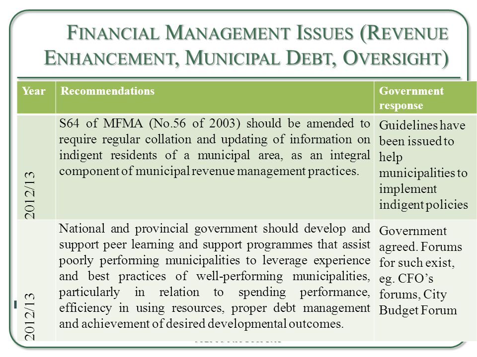 F INANCIAL M ANAGEMENT I SSUES (R EVENUE E NHANCEMENT, M UNICIPAL D EBT, O VERSIGHT ) 9 NCOP:LOCAL GOVERNMENT WEEK 31 JULY TO 3 AUGUST 2012 YearRecommendationsGovernment response 2012/13 S64 of MFMA (No.56 of 2003) should be amended to require regular collation and updating of information on indigent residents of a municipal area, as an integral component of municipal revenue management practices.