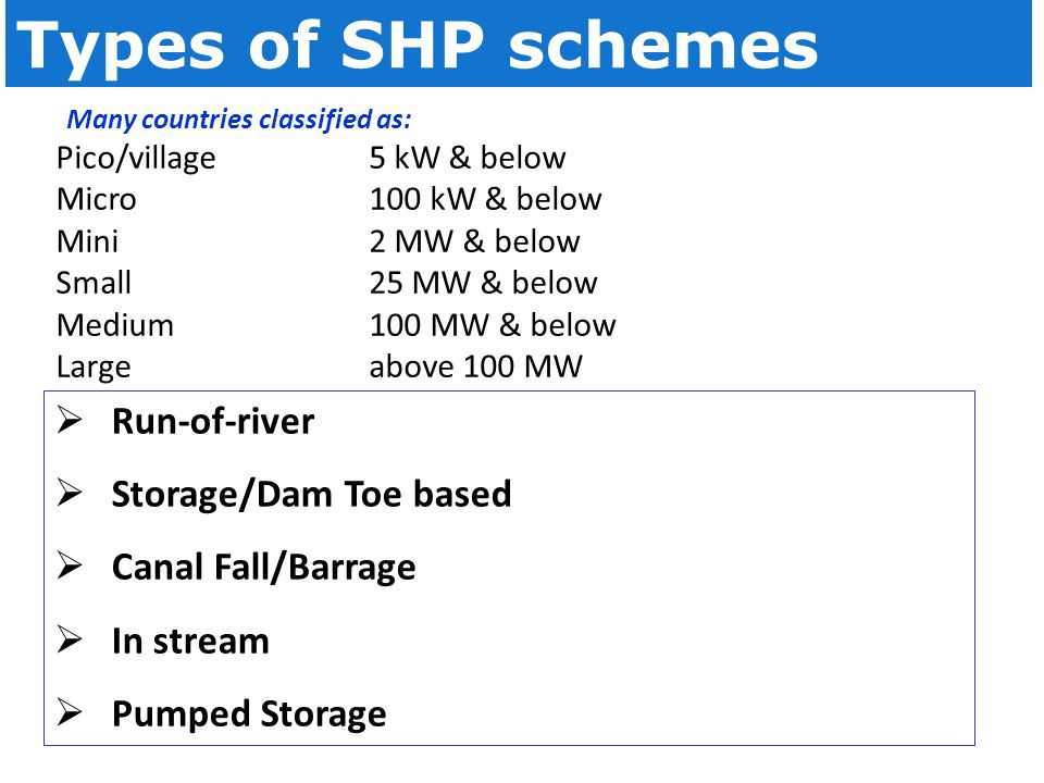  Run-of-river  Storage/Dam Toe based  Canal Fall/Barrage  In stream  Pumped Storage Types of SHP schemes Many countries classified as: Pico/villa