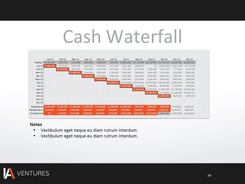 Cash Waterfall Notes Vestibulum eget neque eu diam rutrum interdum. 20