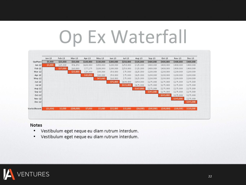 Op Ex Waterfall Notes Vestibulum eget neque eu diam rutrum interdum. 22