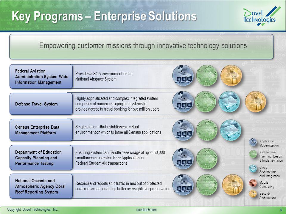 Copyright Dovel Technologies, Inc.