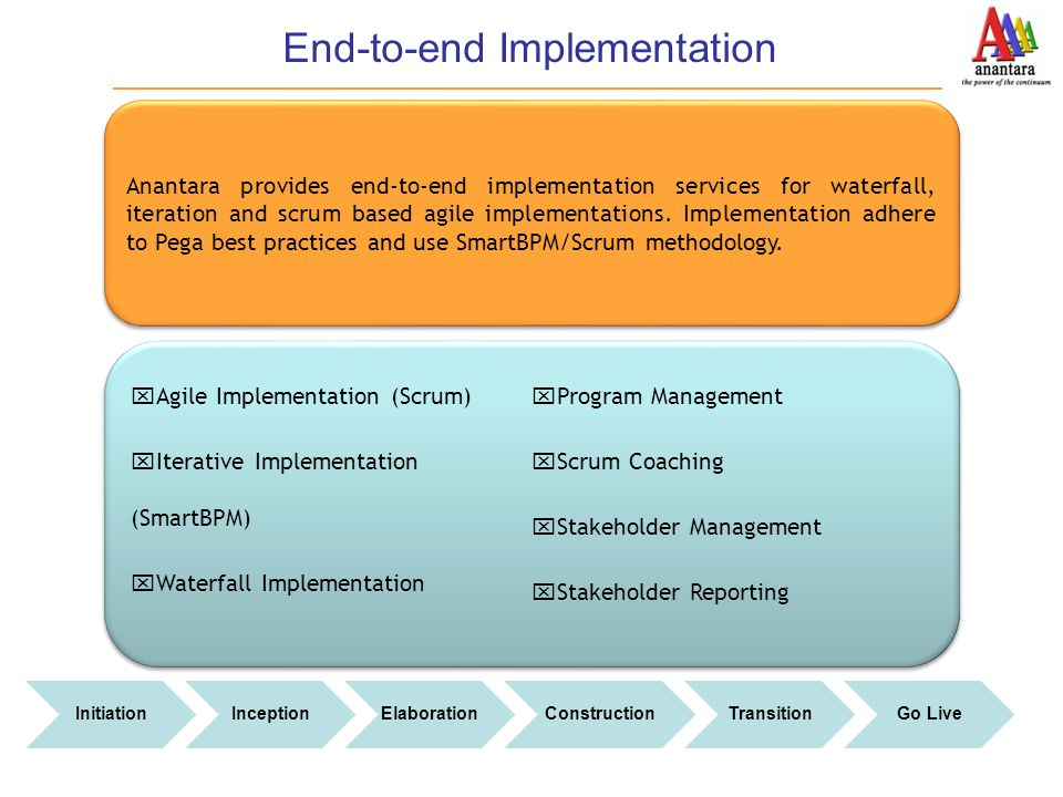 End-to-end Implementation  Agile Implementation (Scrum)  Iterative Implementation (SmartBPM)  Waterfall Implementation  Program Management  Scrum