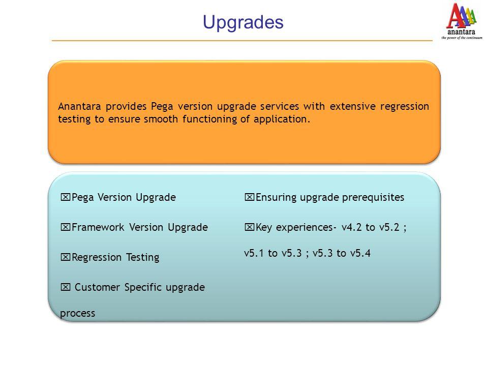 Upgrades  Pega Version Upgrade  Framework Version Upgrade  Regression Testing  Customer Specific upgrade process  Pega upgrade checklists  Envir