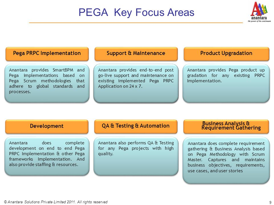 PEGA Key Focus Areas 9 © Anantara Solutions Private Limited 2011. All rights reserved Anantara provides SmartBPM and Pega implementations based on Peg