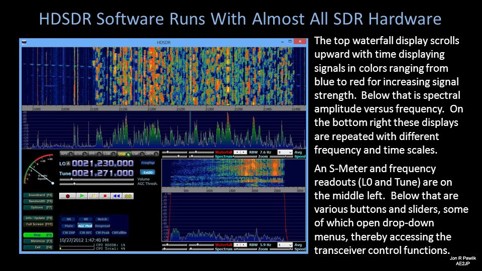 HDSDR Software Runs With Almost All SDR Hardware The top waterfall display scrolls upward with time displaying signals in colors ranging from blue to