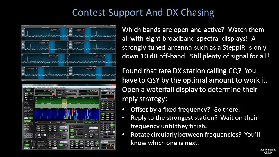 Contest Support And DX Chasing Which bands are open and active? Watch them all with eight broadband spectral displays! A strongly-tuned antenna such a