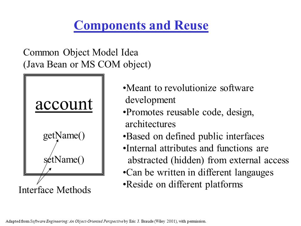 Example of Hyperlinked Documentation Set SRS software requirements specifications STP software test plan SCMP software configuration management plan SDD software design document SPMP software project management plan Source Code References to all other documents Project status* Configuration* Test results* Direction of hyperlink * Dynamic component Updates* Adapted from Software Engineering: An Object-Oriented Perspective by Eric J.