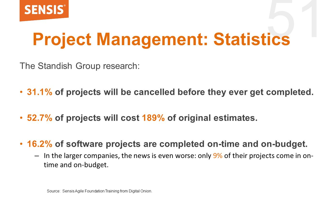 51 Project Management: Statistics The Standish Group research: 31.1% of projects will be cancelled before they ever get completed.