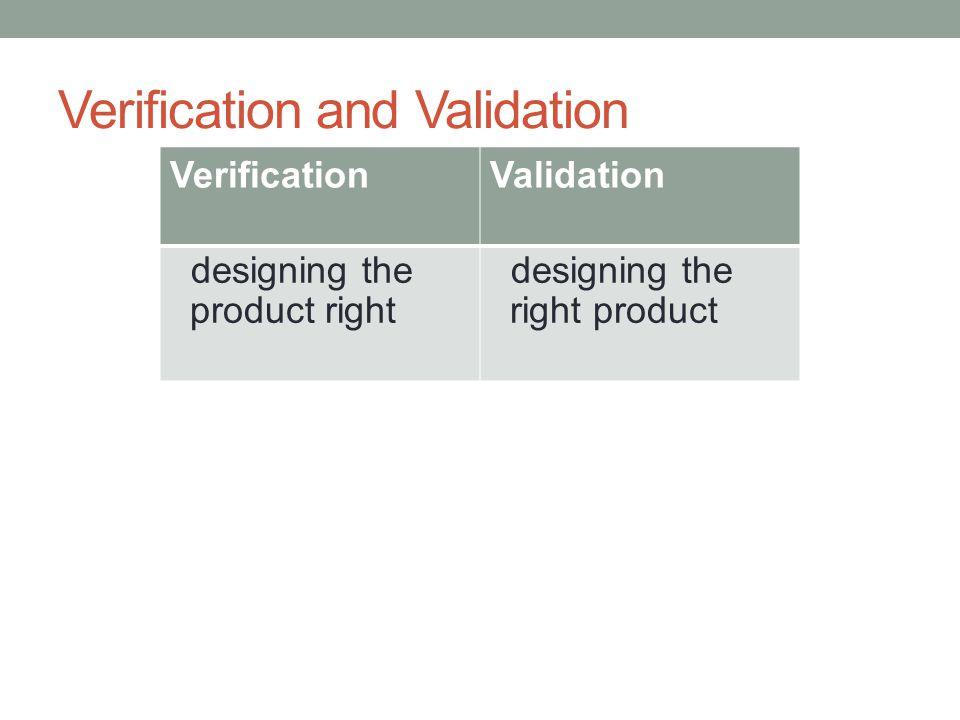 Verification and Validation VerificationValidation designing the product right designing the right product