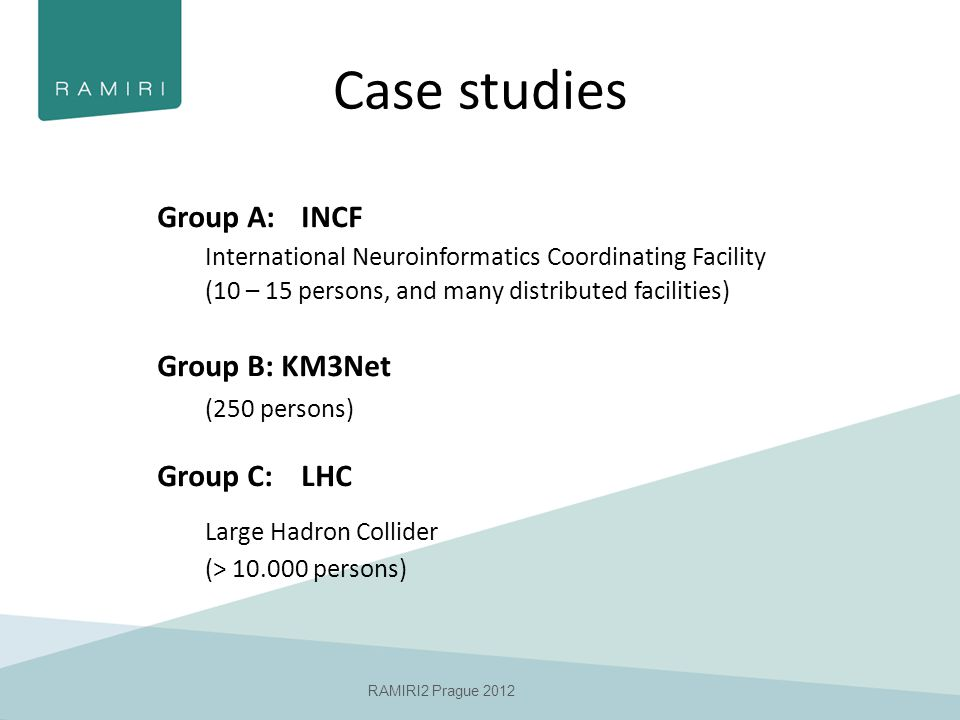 RAMIRI2 Prague 2012 Case studies Group A: INCF International Neuroinformatics Coordinating Facility (10 – 15 persons, and many distributed facilities) Group B: KM3Net (250 persons) Group C:LHC Large Hadron Collider (> 10.000 persons)