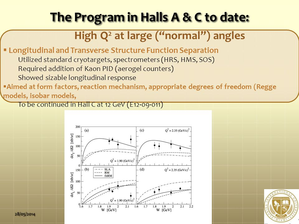 The Program in Halls A & C to date: 28/05/2014  Longitudinal and Transverse Structure Function Separation Utilized standard cryotargets, spectrometers (HRS, HMS, SOS) Required addition of Kaon PID (aerogel counters) Showed sizable longitudinal response  Aimed at form factors, reaction mechanism, appropriate degrees of freedom (Regge models, isobar models, To be continued in Hall C at 12 GeV (E12-09-011) High Q 2 at large ( normal ) angles