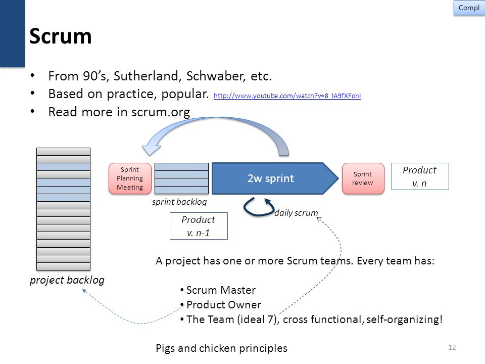Scrum From 90's, Sutherland, Schwaber, etc. Based on practice, popular.