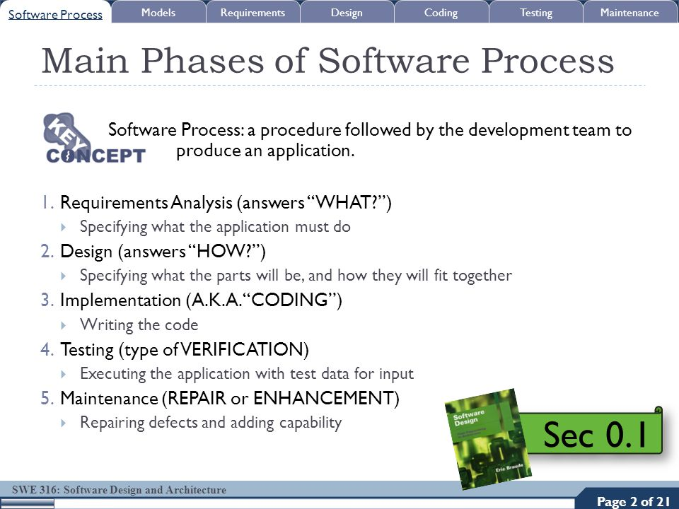 SWE 316: Software Design and Architecture Main Phases of Software Process Software Process: a procedure followed by the development team to produce an