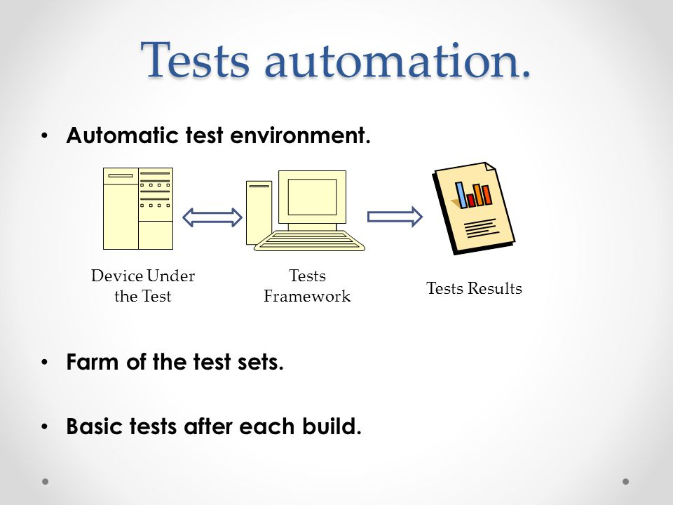 Tests automation. Automatic test environment. Farm of the test sets.