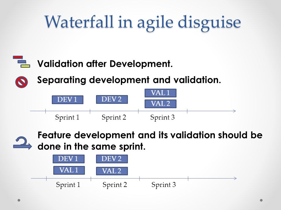 Waterfall in agile disguise Waterfall in agile disguise Validation after Development.