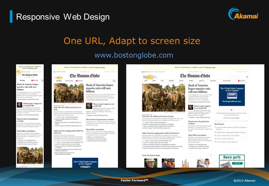 ©2012 Akamai Faster Forward TM Responsive Web Design One URL, Adapt to screen size www.bostonglobe.com