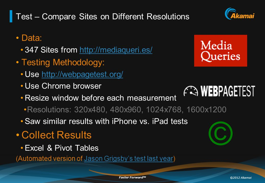 ©2012 Akamai Faster Forward TM Test – Compare Sites on Different Resolutions Data: 347 Sites from http://mediaqueri.es/http://mediaqueri.es/ Testing Methodology: Use http://webpagetest.org/http://webpagetest.org/ Use Chrome browser Resize window before each measurement Resolutions: 320x480, 480x960, 1024x768, 1600x1200 Saw similar results with iPhone vs.