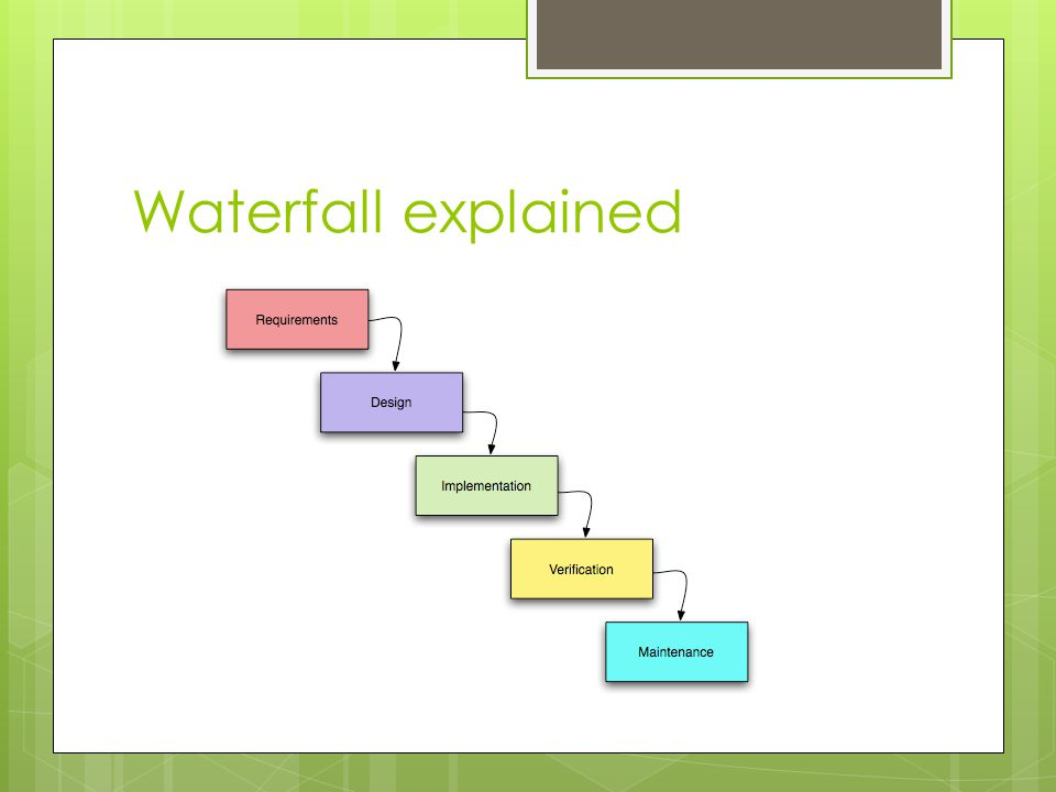 Waterfall explained