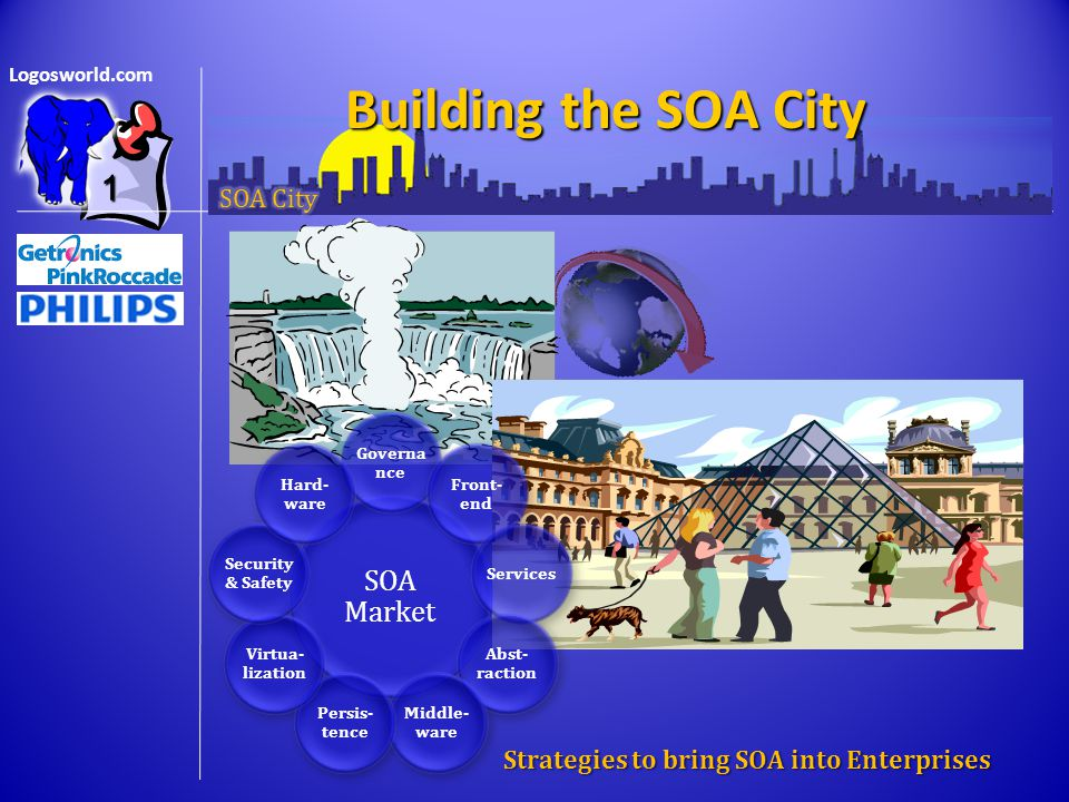 Logosworld.com SOA Is Not New  SOA has been there since the early days of computing  Operating Systems Are Early SOA Implementations  BIOS Are Service Frameworks They cater for services in repeating tasks Printer drivers Screen outout Mouse, Windows, Drawing, Network etc.