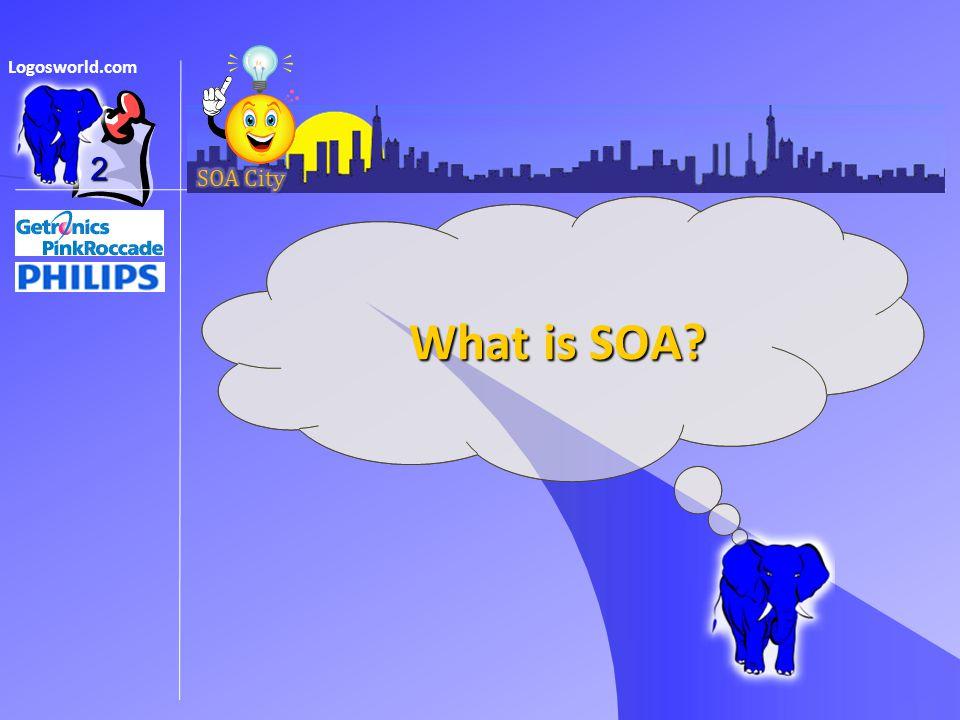 Logosworld.com What is SOA 2