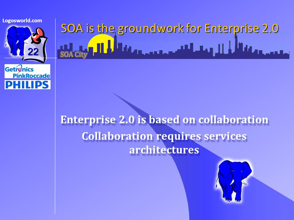 Logosworld.com 22 Enterprise 2.0 is based on collaboration Collaboration requires services architectures Enterprise 2.0 is based on collaboration Collaboration requires services architectures SOA is the groundwork for Enterprise 2.0