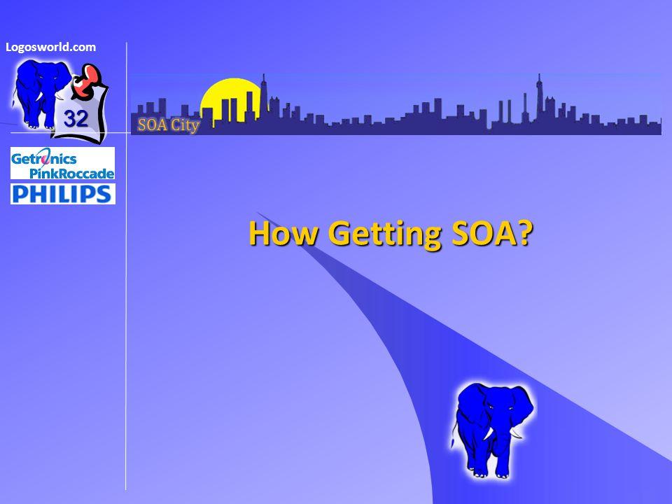 Logosworld.com How Getting SOA 32