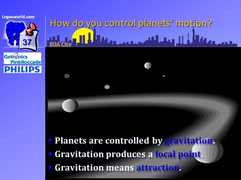 Logosworld.com gravitation How do you control planets' motion.