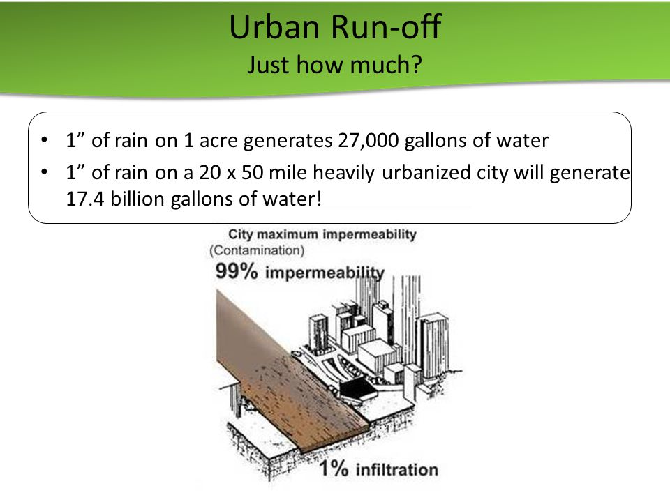 """Urban Run-off Just how much? 1"""" of rain on 1 acre generates 27,000 gallons of water 1"""" of rain on a 20 x 50 mile heavily urbanized city will generate"""