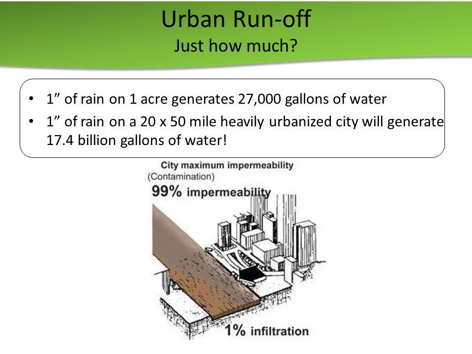 Urban Run-off Just how much.