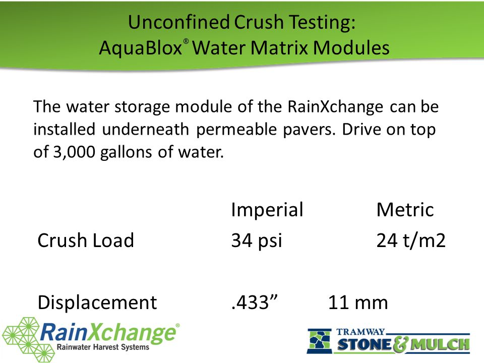 """Unconfined Crush Testing: AquaBlox ® Water Matrix Modules ImperialMetric Crush Load34 psi24 t/m2 Displacement.433""""11 mm The water storage module of th"""