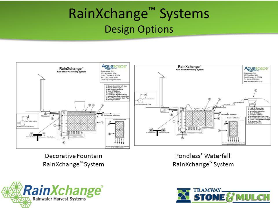 RainXchange ™ Systems Design Options 31 Pondless ® Waterfall RainXchange ™ System Decorative Fountain RainXchange ™ System