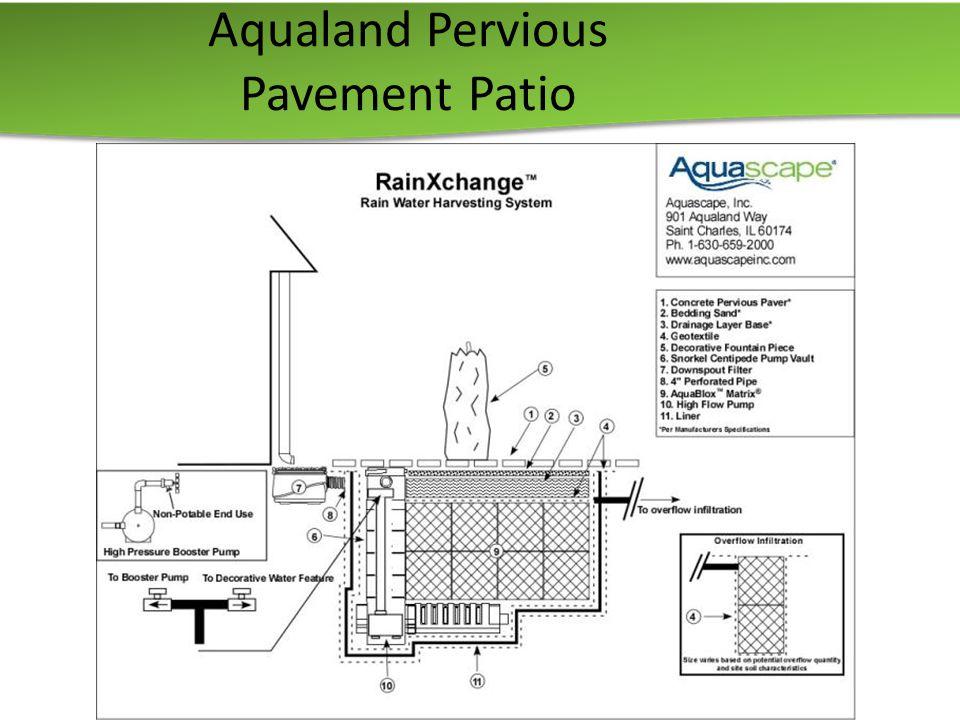 Aqualand Pervious Pavement Patio