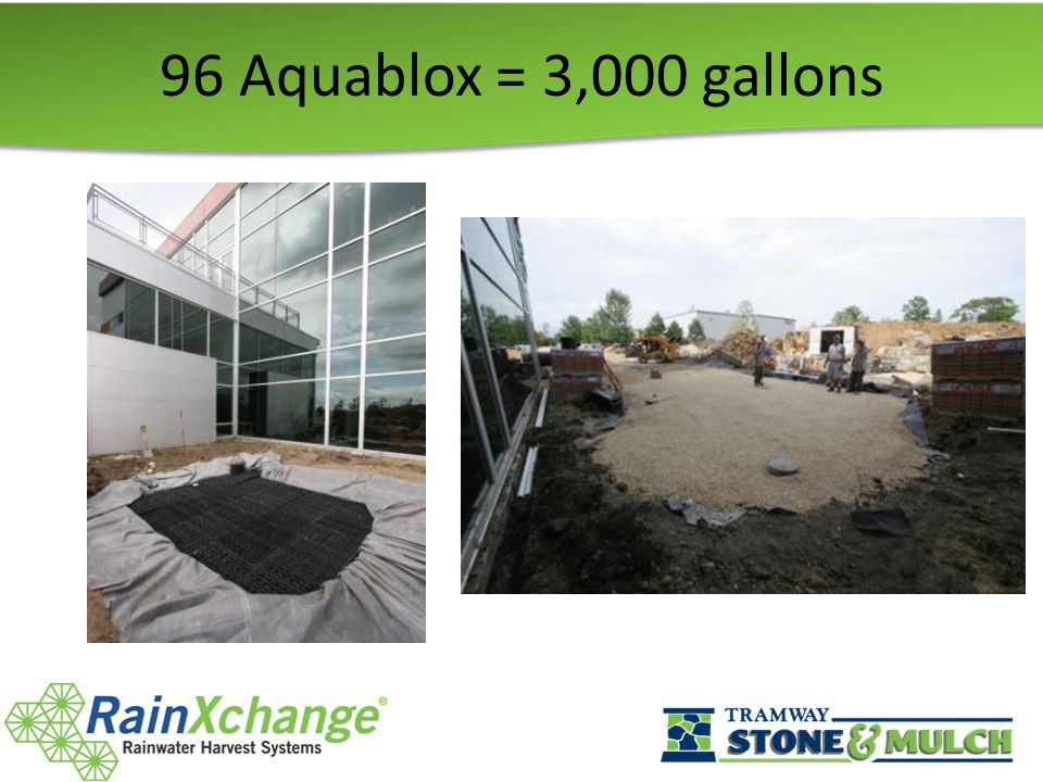 96 Aquablox = 3,000 gallons