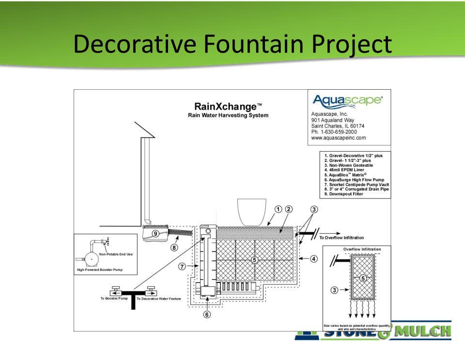 Decorative Fountain Project 39