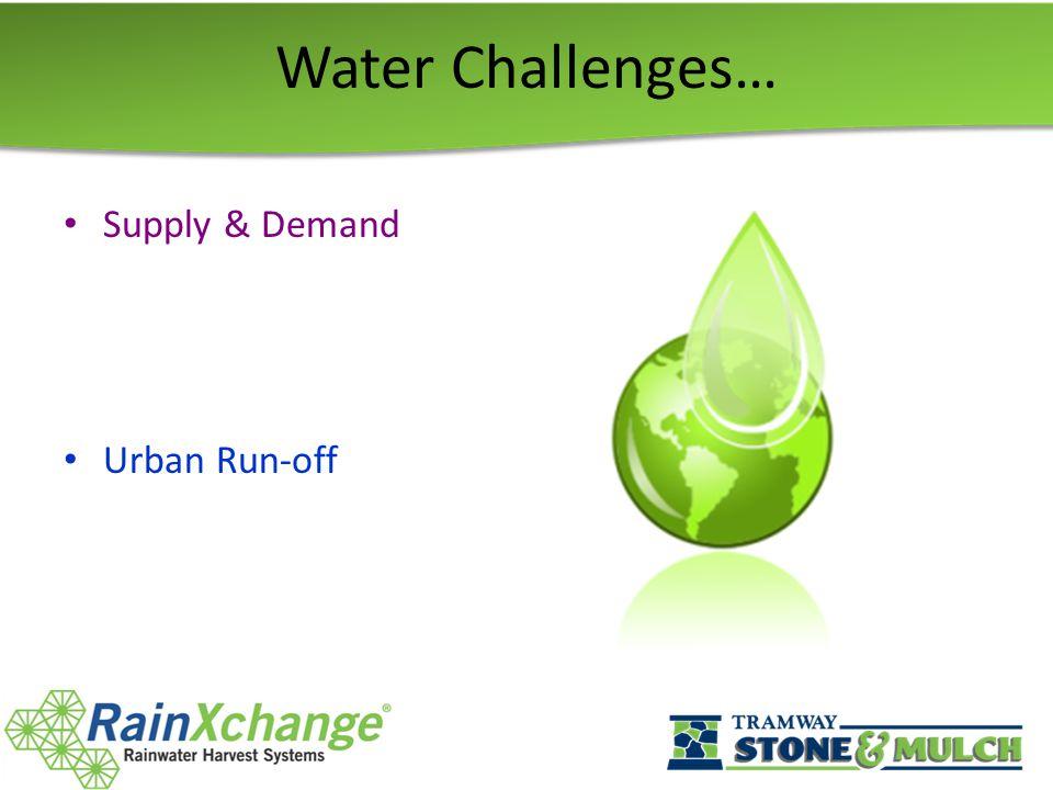 Water Challenges… Supply & Demand Urban Run-off