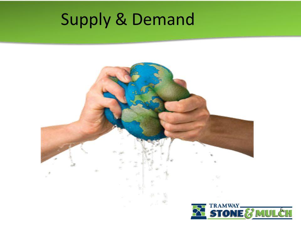 Supply & Demand 6